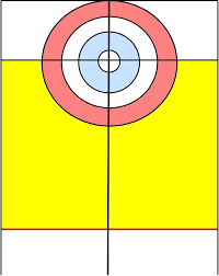 カーリングのルールって意外と簡単?得点(点数)&反則についても!5
