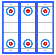 カーリングのルールって意外と簡単?得点(点数)&反則についても!4